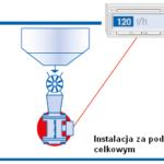 Pomiar przepływu materiałów sypkich - etap 1